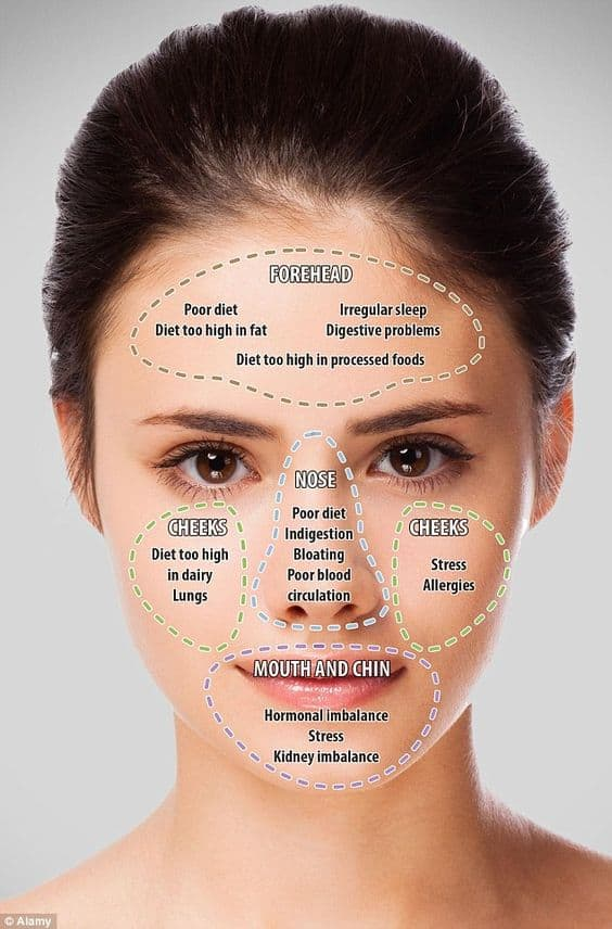 The Chinese Face Map reveals the problems you have in your body